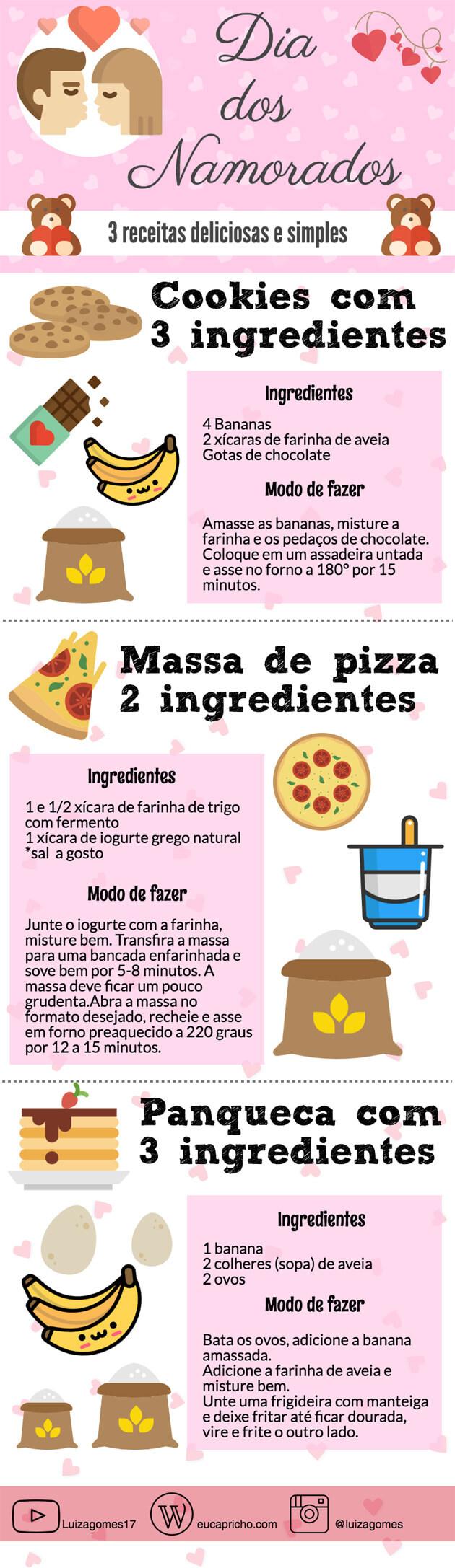 Receitas fáceis para o Dia dos Namorados eucapricho luiza gomes cookie 3 ingredientes panqueca 3 ingredientes massa de pizza 2 ingredientes