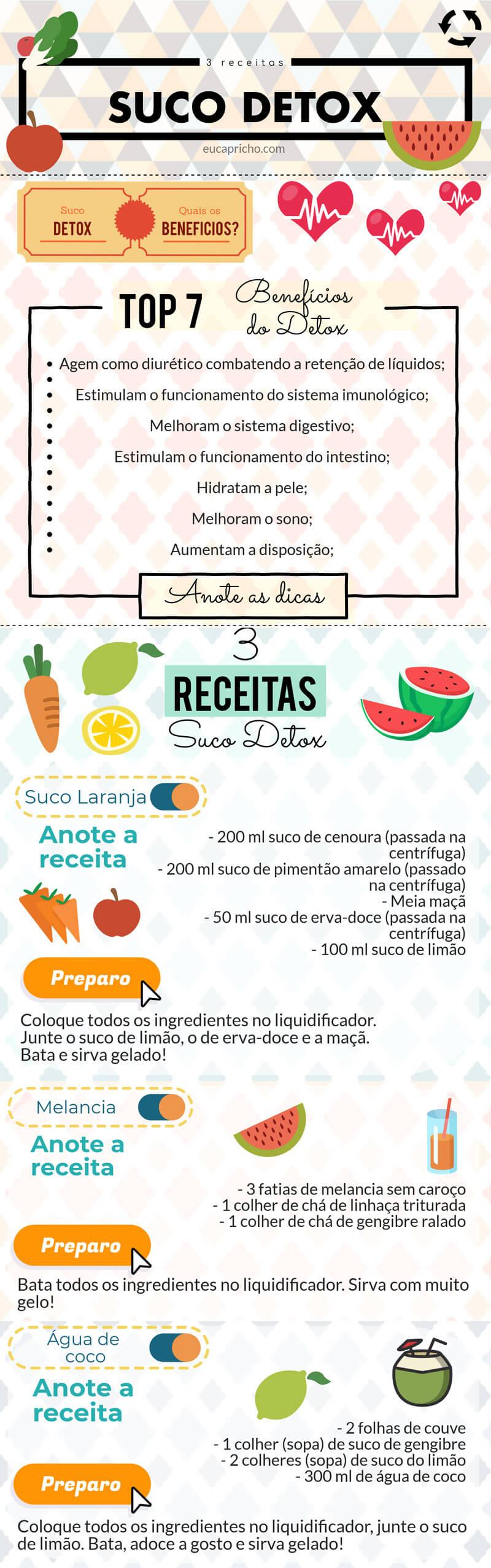 3 receitas de Suco Detox - 3 receitas poderosas e deliciosas de Suco Detox. Inclua essas delicias na sua dieta para melhores resultados.