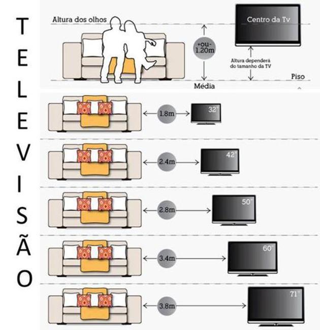 Decorando o cantinho da tv eu capricho - Altura para colgar tv ...